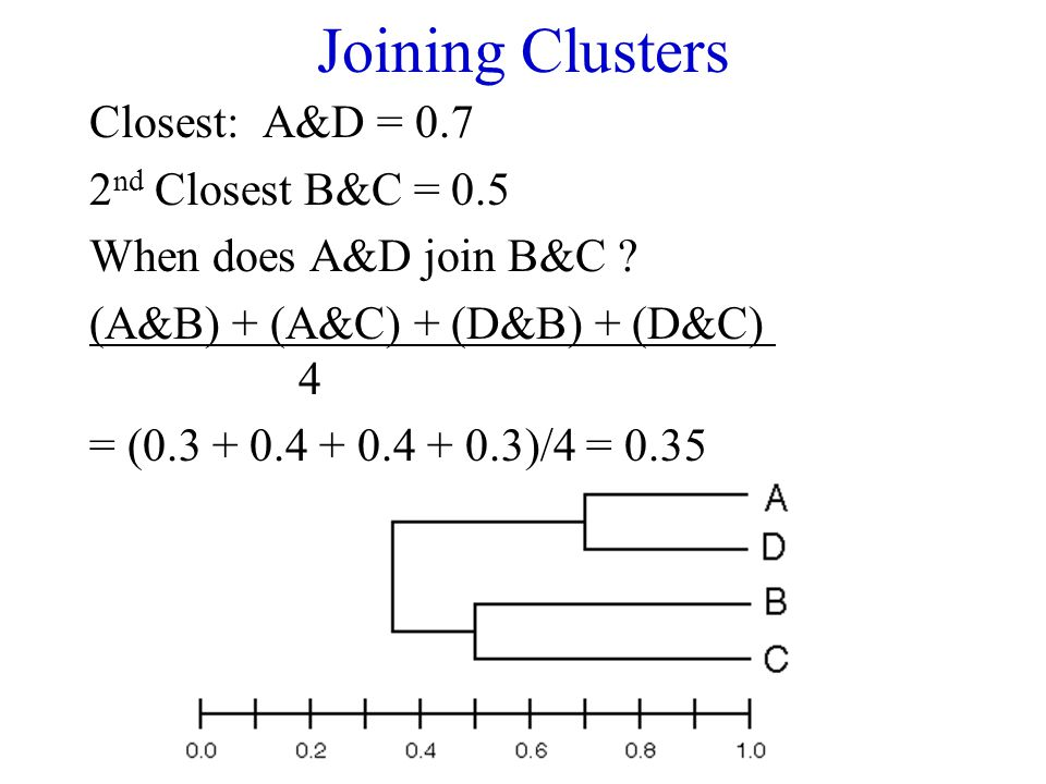 Joining Clusters Closest: A&D = 0.7 2 nd Closest B&C = 0.5 When does A&D join B&C .