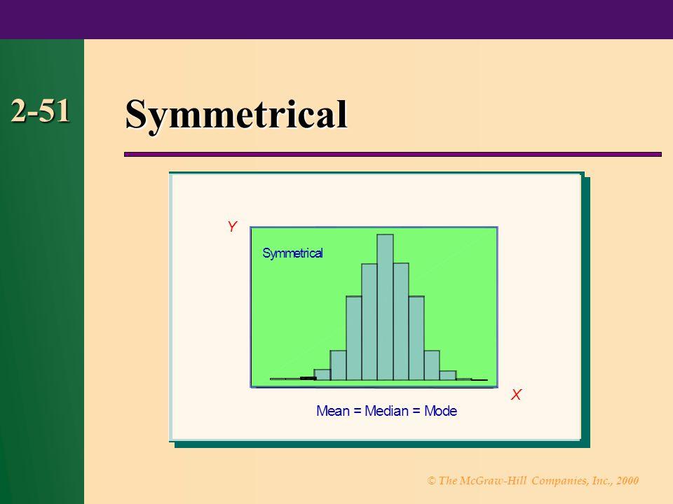 © The McGraw-Hill Companies, Inc., 2000 n 2-51 Symmetrical Y X Symmetrical Mean = Media = Mode