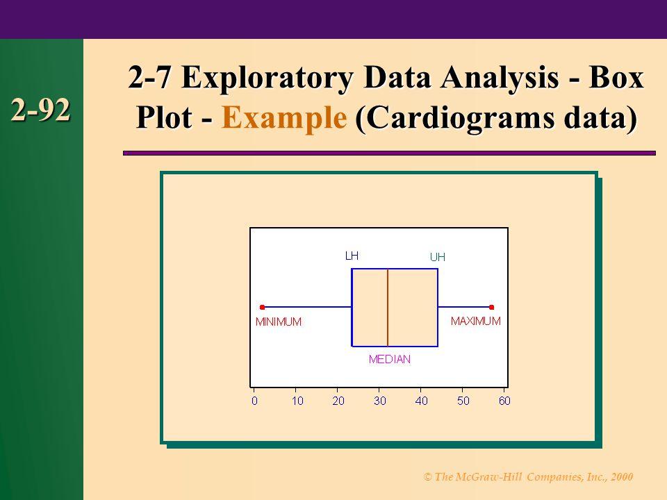 © The McGraw-Hill Companies, Inc., 2000 2-92 2-7 Exploratory Data Analysis - Box Plot - (Cardiograms data) 2-7 Exploratory Data Analysis - Box Plot -