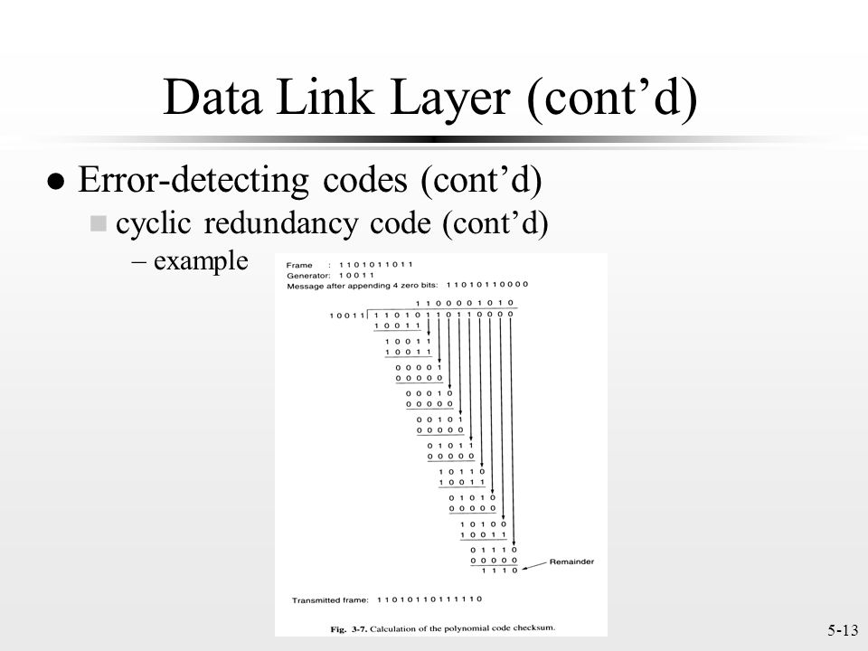 5-13 Data Link Layer (cont'd) l Error-detecting codes (cont'd) n cyclic redundancy code (cont'd) –example (Fig.