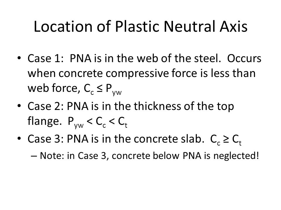 Location of Plastic Neutral Axis Case 1: PNA is in the web of the steel. Occurs when concrete compressive force is less than web force, C c ≤ P yw Cas