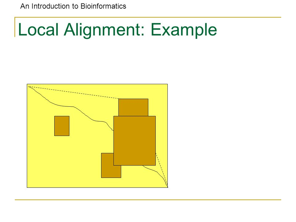 An Introduction to Bioinformatics Local Alignment: Example