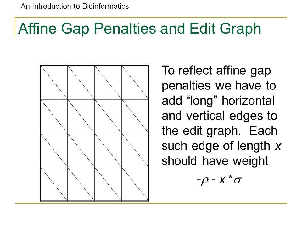 "An Introduction to Bioinformatics Affine Gap Penalties and Edit Graph To reflect affine gap penalties we have to add ""long"" horizontal and vertical ed"