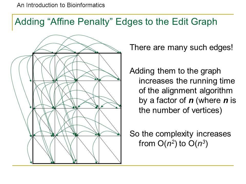 An Introduction to Bioinformatics Adding Affine Penalty Edges to the Edit Graph There are many such edges.
