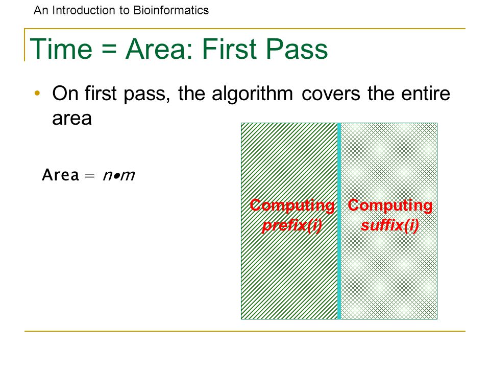 An Introduction to Bioinformatics Time = Area: First Pass On first pass, the algorithm covers the entire area Area = n  m Computing prefix(i) Computing suffix(i)