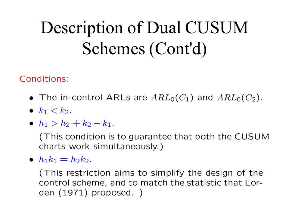 Description of Dual CUSUM Schemes