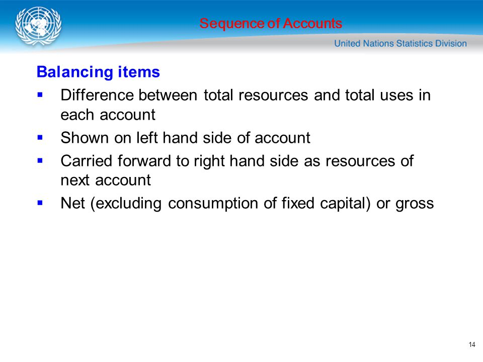 15 Current Accounts  Production Account Describes production process  Generation of Income Account Describes components of value added  Allocation of Primary Income Account Describes income allocation (compensation of employees, taxes and subsidies on production and imports, and property income) on the basis of claims  Secondary Distribution of Income Account Describes redistribution through current transfers  Use of (Adjusted) Disposable Income Account Describes use of (adjusted) disposable income/saving Sequence of Accounts