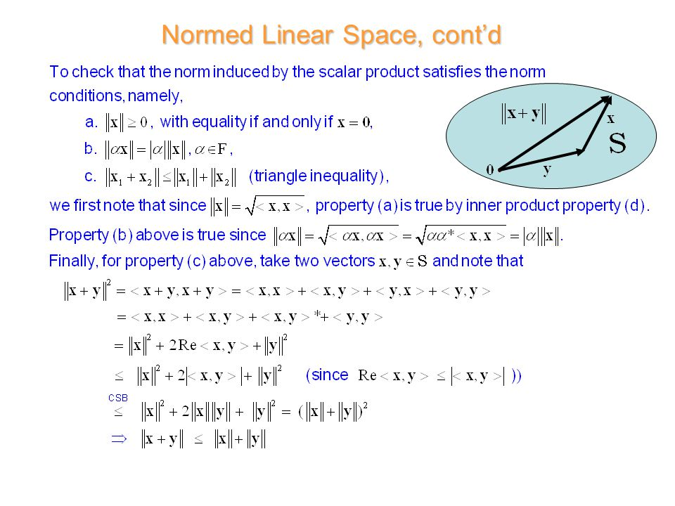 Normed Linear Space, cont'd