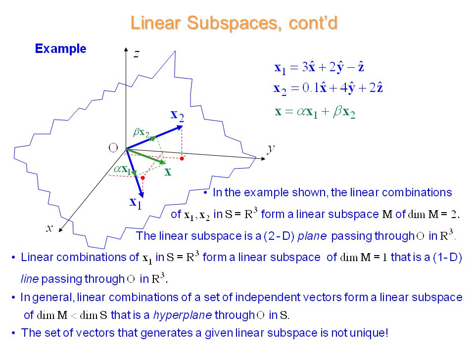 Linear Subspaces, cont'd