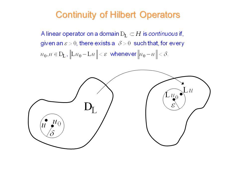Continuity of Hilbert Operators