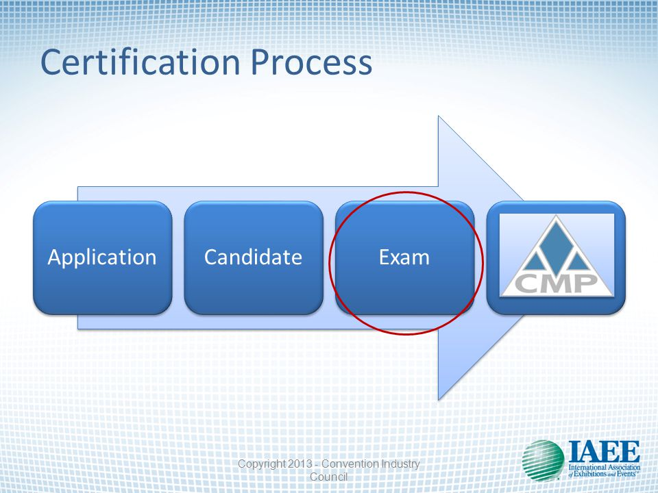 Certification Process ApplicationCandidateExam Copyright 2013 - Convention Industry Council