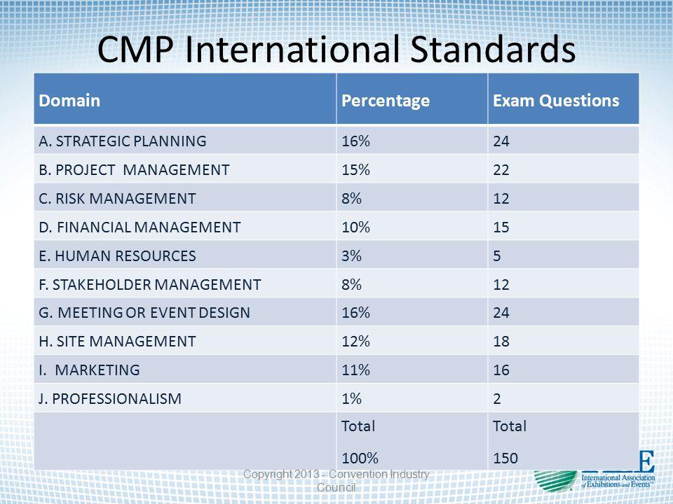 CMP International Standards DomainPercentageExam Questions A.
