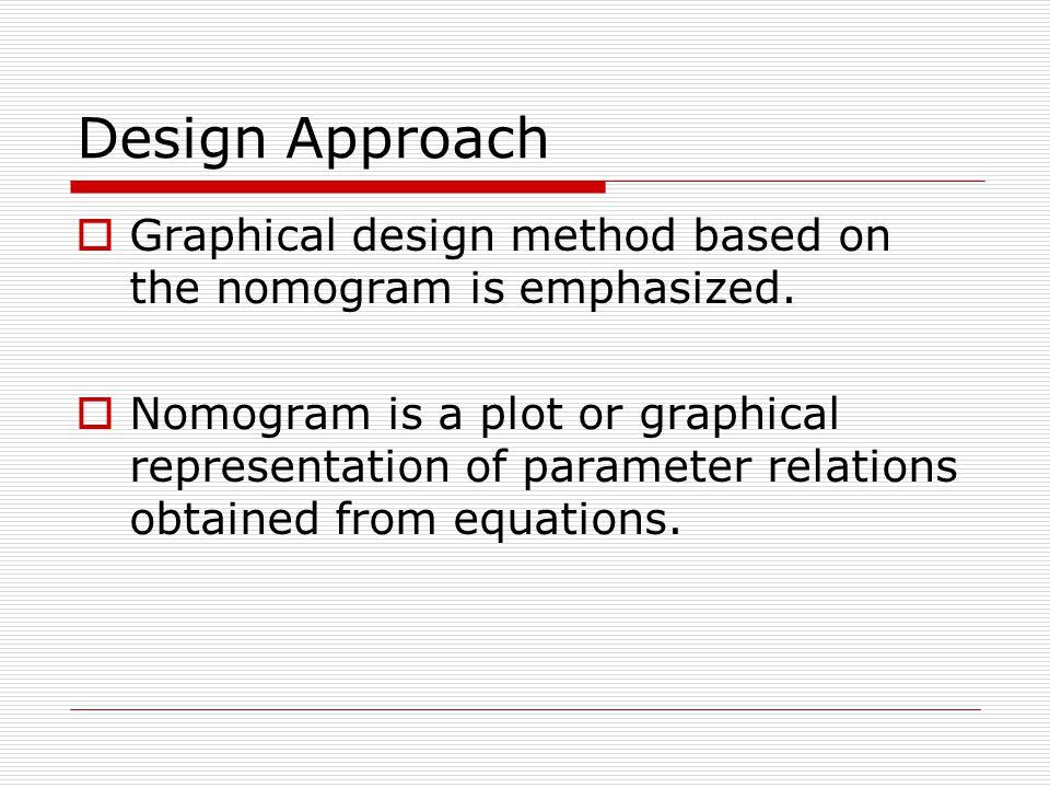 Design Example (cont'd) – Using Option A  Design using PExpert.