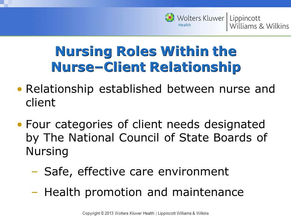 Copyright © 2013 Wolters Kluwer Health | Lippincott Williams & Wilkins Nursing Roles Within the Nurse–Client Relationship Relationship established between nurse and client Four categories of client needs designated by The National Council of State Boards of Nursing –Safe, effective care environment –Health promotion and maintenance