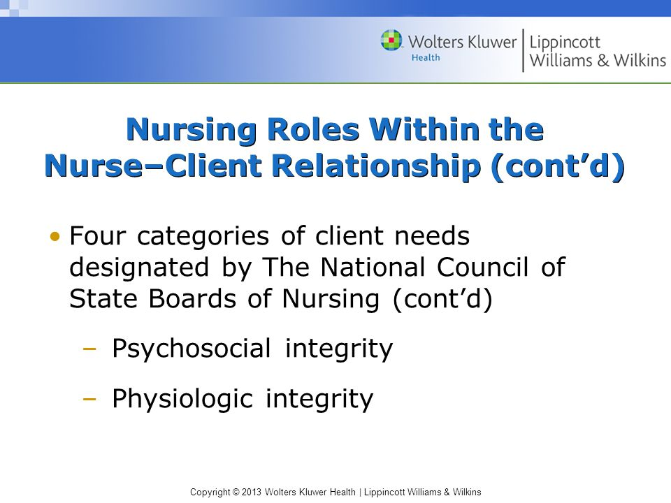 Copyright © 2013 Wolters Kluwer Health | Lippincott Williams & Wilkins Nursing Roles Within the Nurse–Client Relationship (cont'd) Four categories of client needs designated by The National Council of State Boards of Nursing (cont'd) –Psychosocial integrity –Physiologic integrity