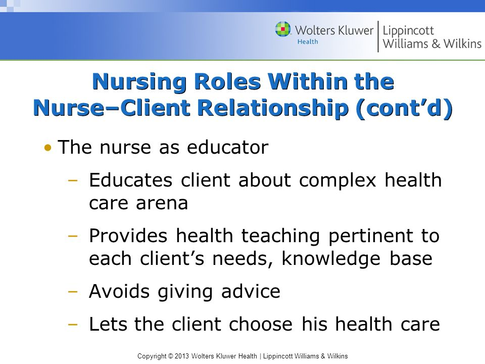 Copyright © 2013 Wolters Kluwer Health | Lippincott Williams & Wilkins Nursing Roles Within the Nurse–Client Relationship (cont'd) The nurse as educator –Educates client about complex health care arena –Provides health teaching pertinent to each client's needs, knowledge base –Avoids giving advice –Lets the client choose his health care
