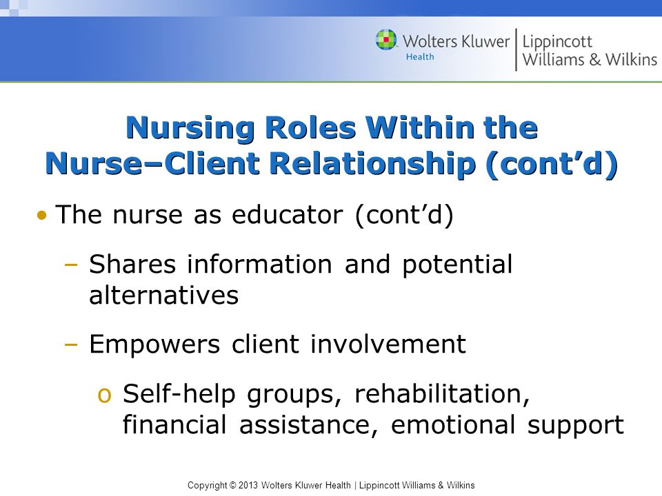 Copyright © 2013 Wolters Kluwer Health | Lippincott Williams & Wilkins Nursing Roles Within the Nurse–Client Relationship (cont'd) The nurse as educator (cont'd) –Shares information and potential alternatives –Empowers client involvement oSelf-help groups, rehabilitation, financial assistance, emotional support