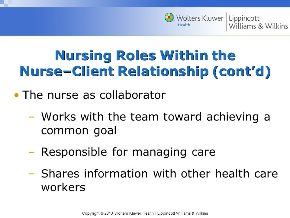 Copyright © 2013 Wolters Kluwer Health | Lippincott Williams & Wilkins Nursing Roles Within the Nurse–Client Relationship (cont'd) The nurse as collaborator –Works with the team toward achieving a common goal –Responsible for managing care –Shares information with other health care workers