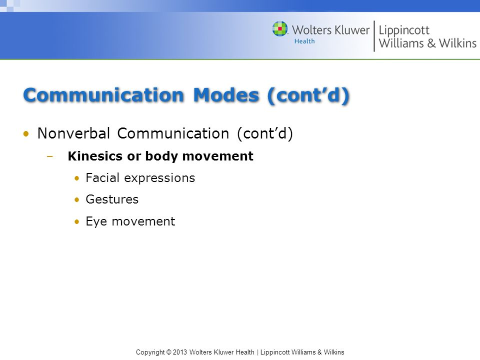 Copyright © 2013 Wolters Kluwer Health | Lippincott Williams & Wilkins Communication Modes (cont'd) Nonverbal Communication (cont'd) –Kinesics or body movement Facial expressions Gestures Eye movement