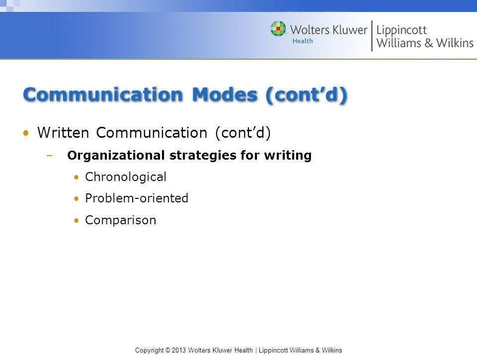 Copyright © 2013 Wolters Kluwer Health | Lippincott Williams & Wilkins Communication Modes (cont'd) Written Communication (cont'd) –Organizational str