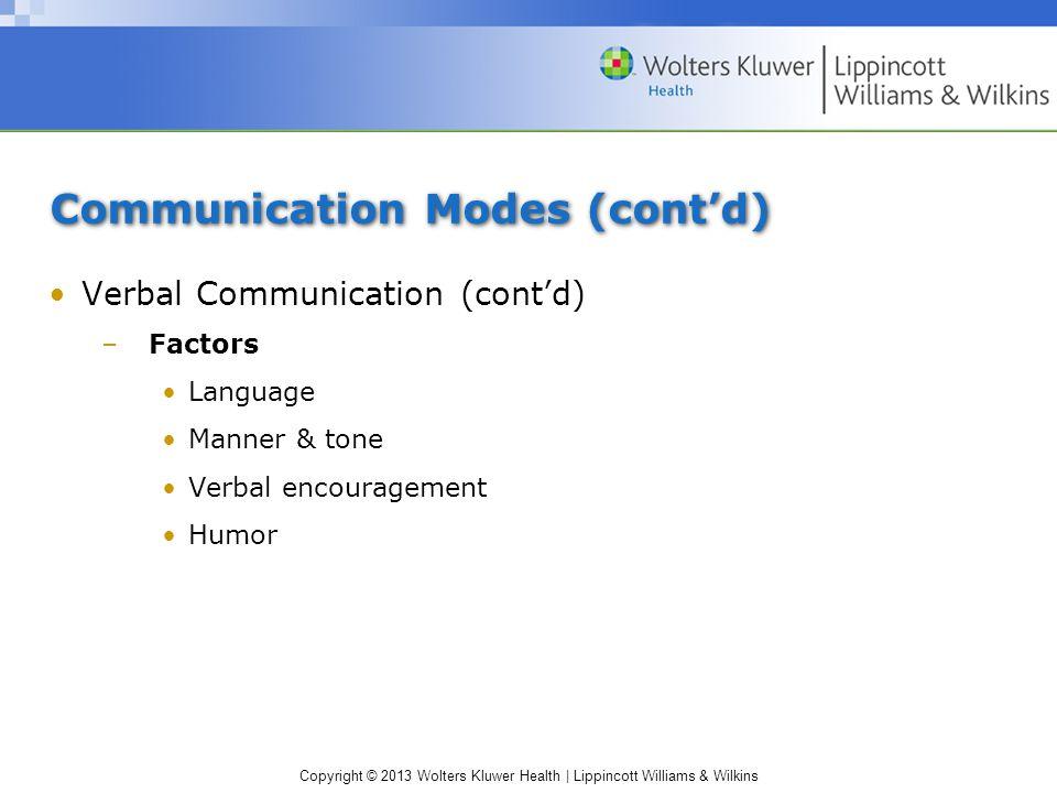 Copyright © 2013 Wolters Kluwer Health | Lippincott Williams & Wilkins Communication Modes (cont'd) Verbal Communication (cont'd) –Factors Language Manner & tone Verbal encouragement Humor