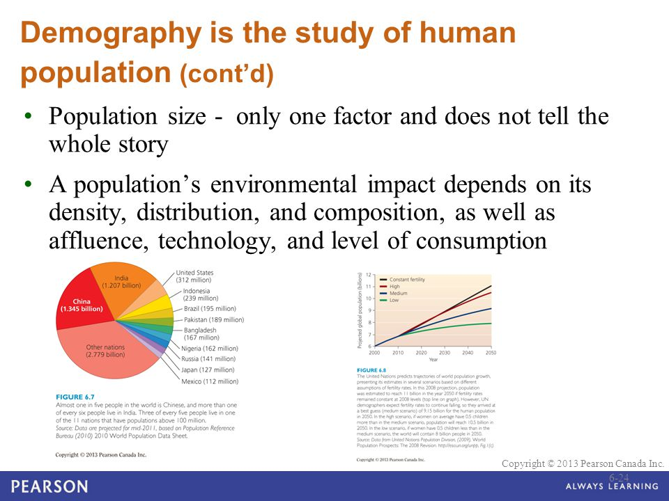 © 2010 Pearson Education Canada Copyright © 2013 Pearson Canada Inc. Demography is the study of human population (cont'd) Population size - only one f