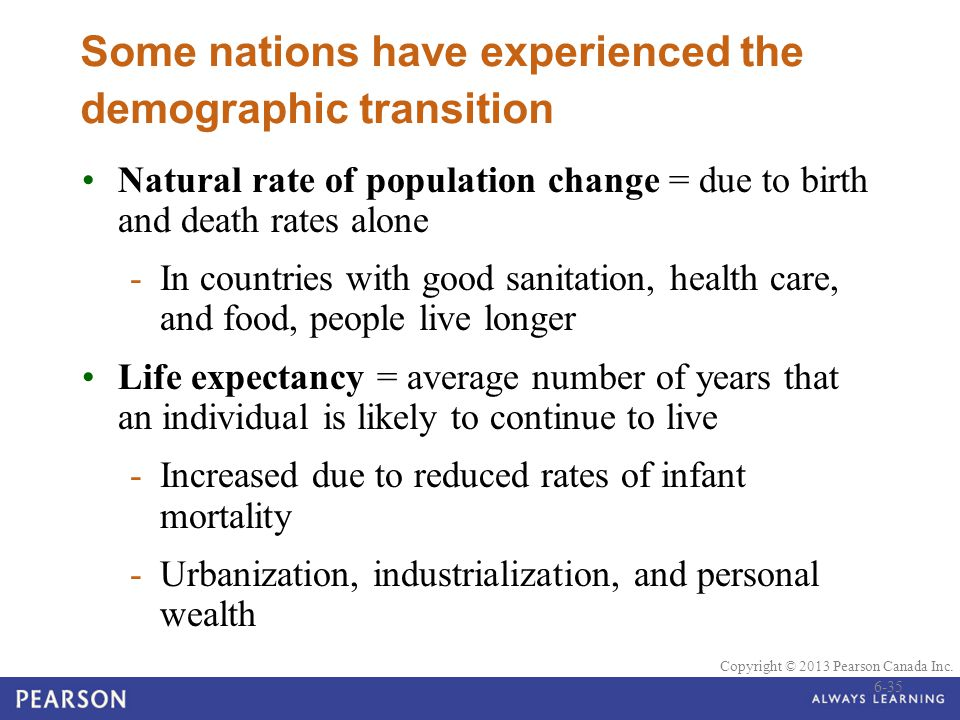 © 2010 Pearson Education Canada Copyright © 2013 Pearson Canada Inc. Some nations have experienced the demographic transition Natural rate of populati