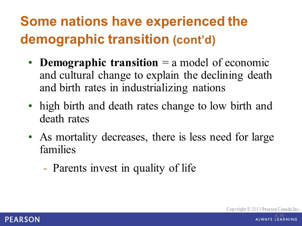 © 2010 Pearson Education Canada Copyright © 2013 Pearson Canada Inc. Some nations have experienced the demographic transition (cont'd) Demographic tra