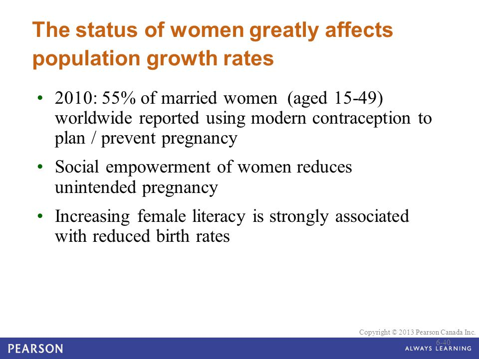 © 2010 Pearson Education Canada Copyright © 2013 Pearson Canada Inc. The status of women greatly affects population growth rates 2010: 55% of married