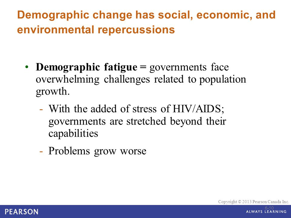 © 2010 Pearson Education Canada Copyright © 2013 Pearson Canada Inc. Demographic change has social, economic, and environmental repercussions Demograp