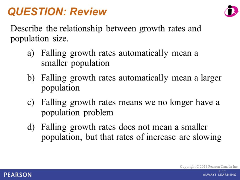 © 2010 Pearson Education Canada Copyright © 2013 Pearson Canada Inc. QUESTION: Review Describe the relationship between growth rates and population si