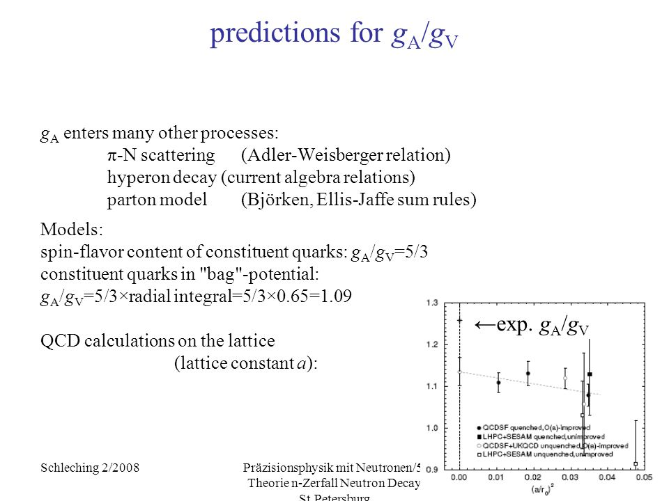Schleching 2/2008Präzisionsphysik mit Neutronen/5. Theorie n-Zerfall Neutron Decay St.Petersburg 8 predictions for g A /g V g A enters many other proc