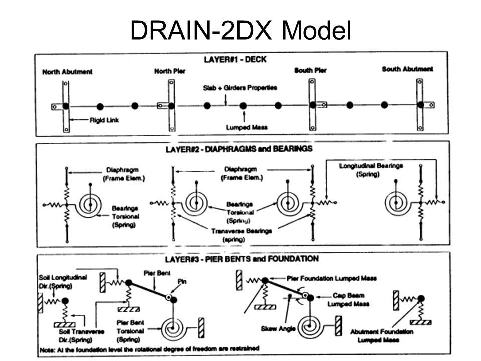 DRAIN-2DX Model