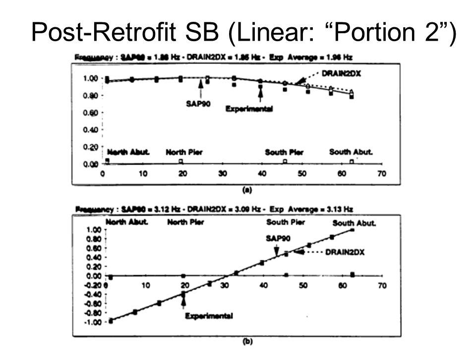 Post-Retrofit SB (Linear: Portion 2 )