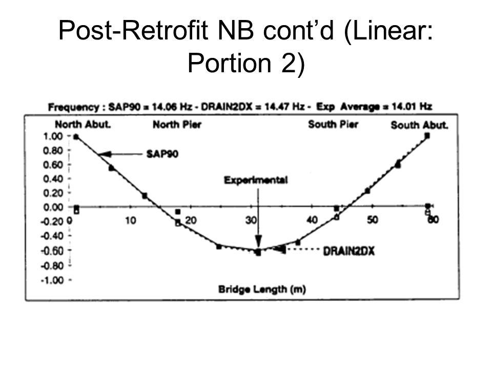Post-Retrofit NB cont'd (Linear: Portion 2)