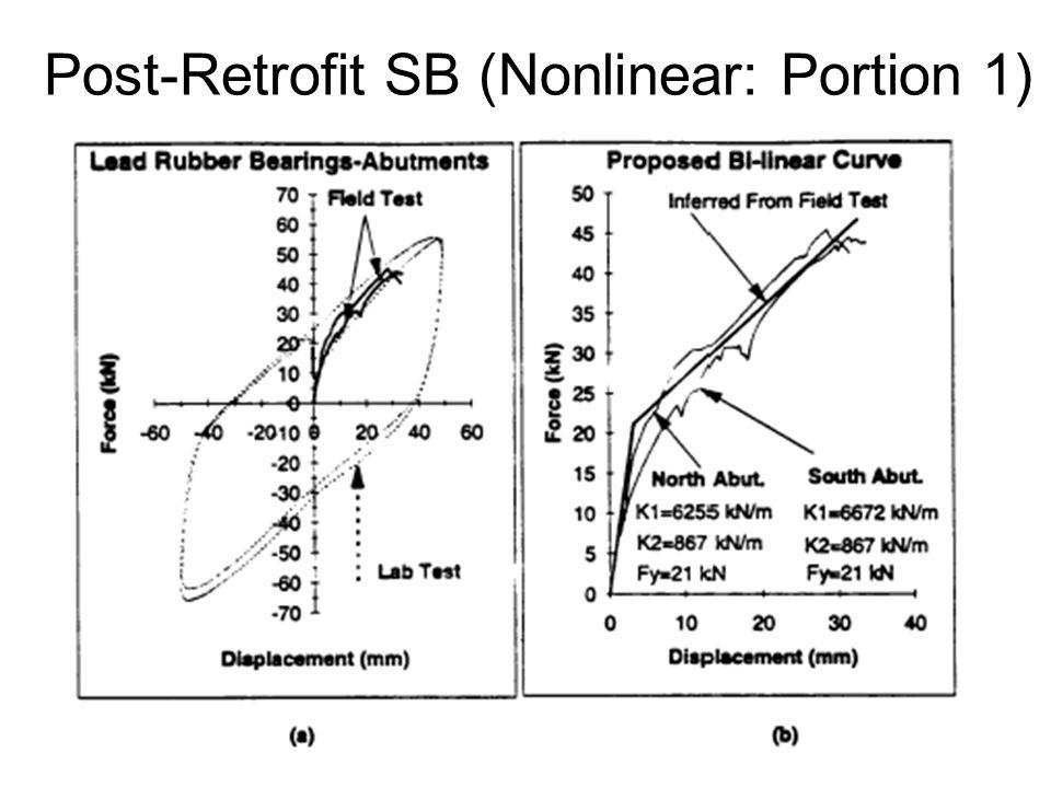 Post-Retrofit SB (Nonlinear: Portion 1)