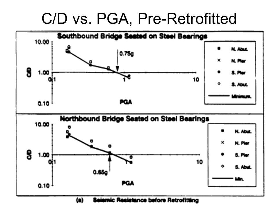 C/D vs. PGA, Pre-Retrofitted