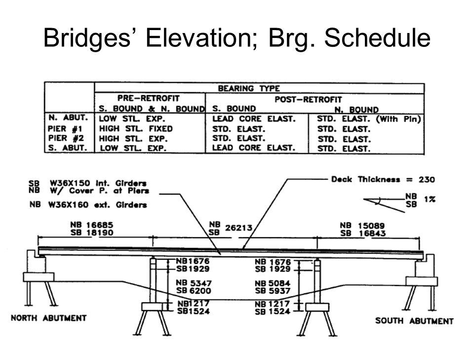 Bridges' Elevation; Brg. Schedule