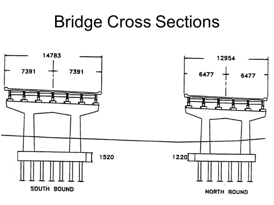 Bridge Cross Sections
