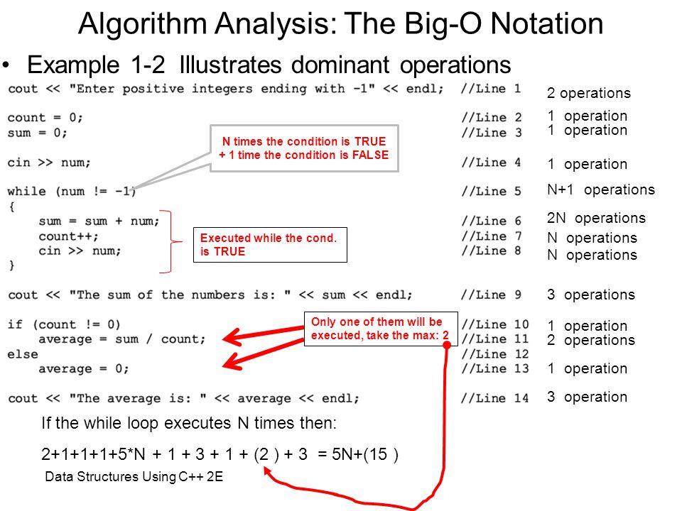 Data Structures Using C++ 2E Algorithm Analysis: The Big-O Notation Example 1-2 Illustrates dominant operations 2 operations 1 operation N+1 operation