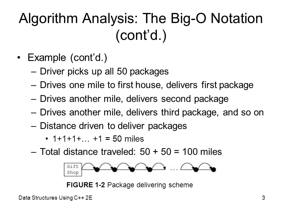 Algorithm Analysis: The Big-O Notation (cont'd.) Example (cont'd.) –Driver picks up all 50 packages –Drives one mile to first house, delivers first pa