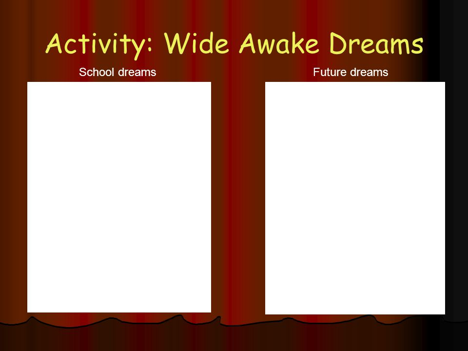 Activity: Wide Awake Dreams School dreamsFuture dreams