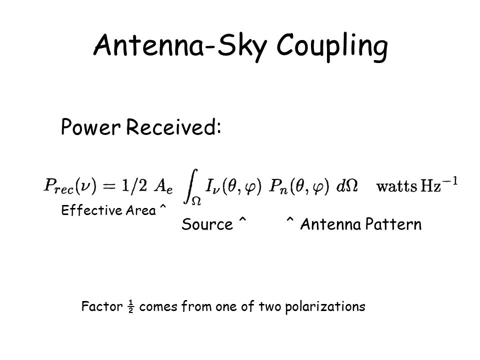 Antenna-Sky Coupling Power Received: Source ^ ^ Antenna Pattern Effective Area ^ Factor ½ comes from one of two polarizations