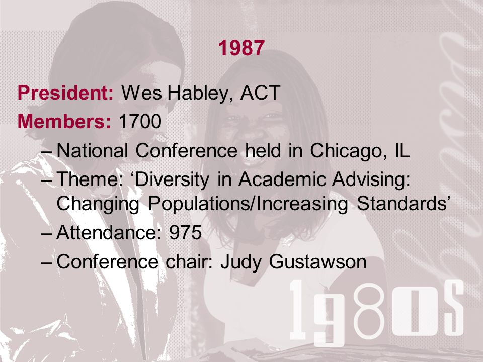 1987 President: Wes Habley, ACT Members: 1700 –National Conference held in Chicago, IL –Theme: 'Diversity in Academic Advising: Changing Populations/Increasing Standards' –Attendance: 975 –Conference chair: Judy Gustawson