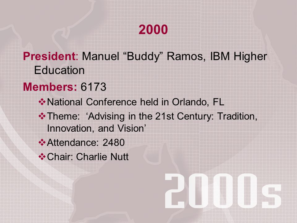 2000 President: Manuel Buddy Ramos, IBM Higher Education Members: 6173  National Conference held in Orlando, FL  Theme: 'Advising in the 21st Century: Tradition, Innovation, and Vision'  Attendance: 2480  Chair: Charlie Nutt
