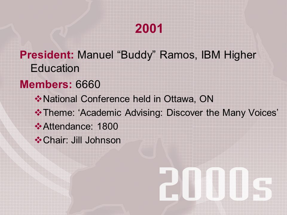 2001 President: Manuel Buddy Ramos, IBM Higher Education Members: 6660  National Conference held in Ottawa, ON  Theme: 'Academic Advising: Discover the Many Voices'  Attendance: 1800  Chair: Jill Johnson