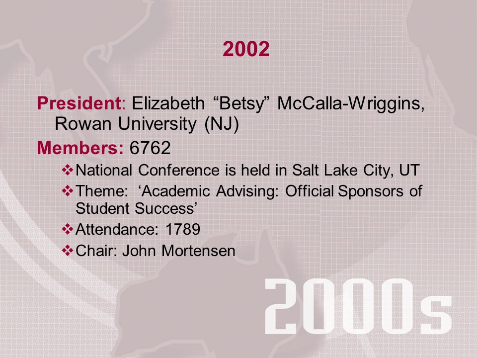 2002 President: Elizabeth Betsy McCalla-Wriggins, Rowan University (NJ) Members: 6762  National Conference is held in Salt Lake City, UT  Theme: 'Academic Advising: Official Sponsors of Student Success'  Attendance: 1789  Chair: John Mortensen