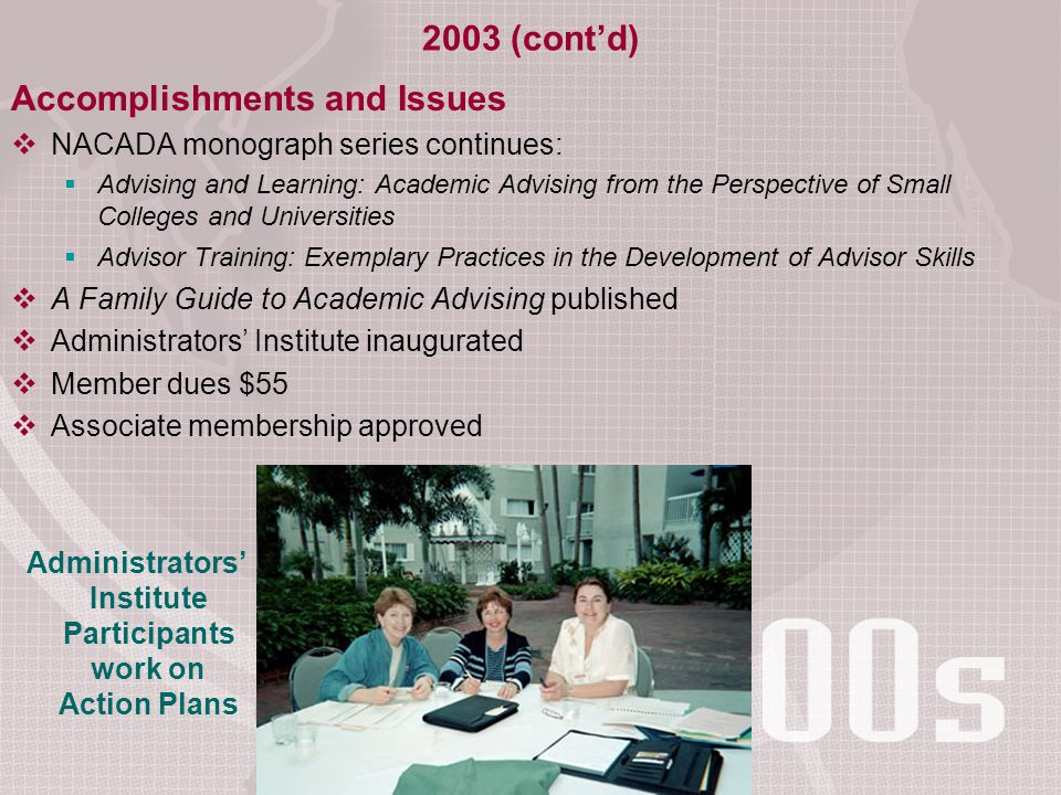 2003 (cont'd) Accomplishments and Issues  NACADA monograph series continues:  Advising and Learning: Academic Advising from the Perspective of Small Colleges and Universities  Advisor Training: Exemplary Practices in the Development of Advisor Skills  A Family Guide to Academic Advising published  Administrators' Institute inaugurated  Member dues $55  Associate membership approved Administrators' Institute Participants work on Action Plans