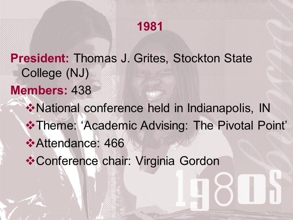 1981 President: Thomas J.