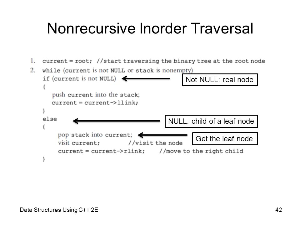 Data Structures Using C++ 2E42 Nonrecursive Inorder Traversal NULL: child of a leaf node Not NULL: real node Get the leaf node